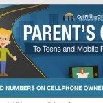 The Parents' Guide to Teens and Mobile Phone Use